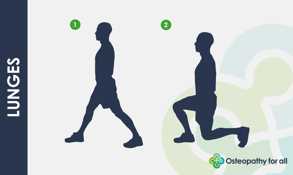 Diagram of a person demonstrating lunges